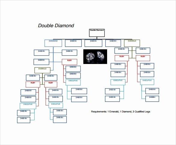 Diamond Carat Size Chart Pdf Inspirational Free 6 Diamond Chart Templates In Pdf