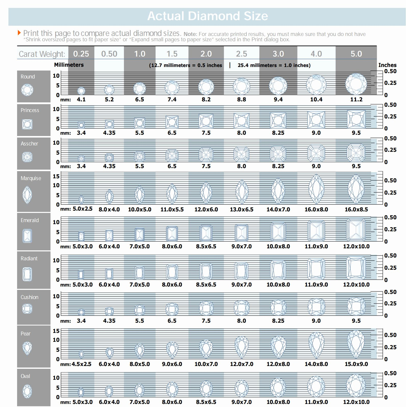 Diamond Carat Size Chart Pdf Luxury What Size Amora is Right for Me Printable Pdf