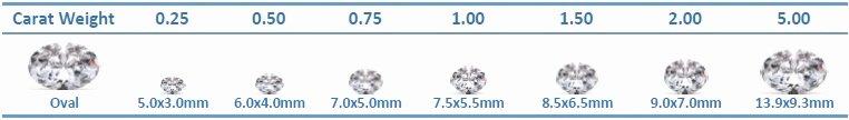 Diamond Carat Size Chart Pdf New Diamond Carat Size Chart Download Pdf Of Weight to Mm