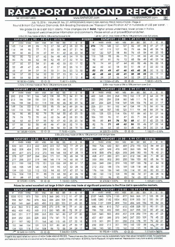 Diamond Carat Size Chart Pdf New Diamond Prices Oct 2018 How to Get the Value without
