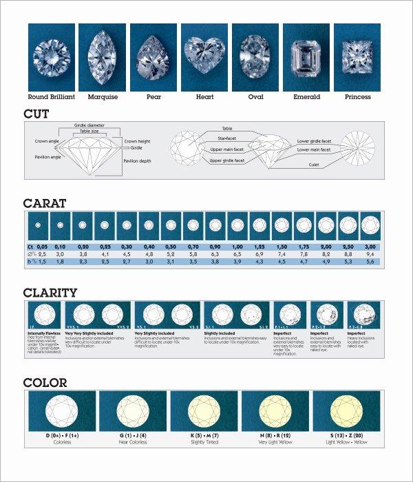 Diamond Carat Size Chart Pdf New Free 6 Diamond Chart Templates In Pdf