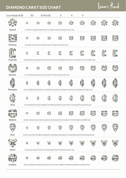 Diamond Carat Size Chart Pdf Unique Lovers Rock Diamond Carat Size Chart Printable Pdf
