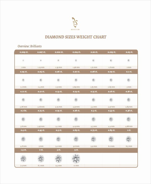 Diamond Carat Size Chart Pdf Unique Size Charts 10 Examples In Word Pdf