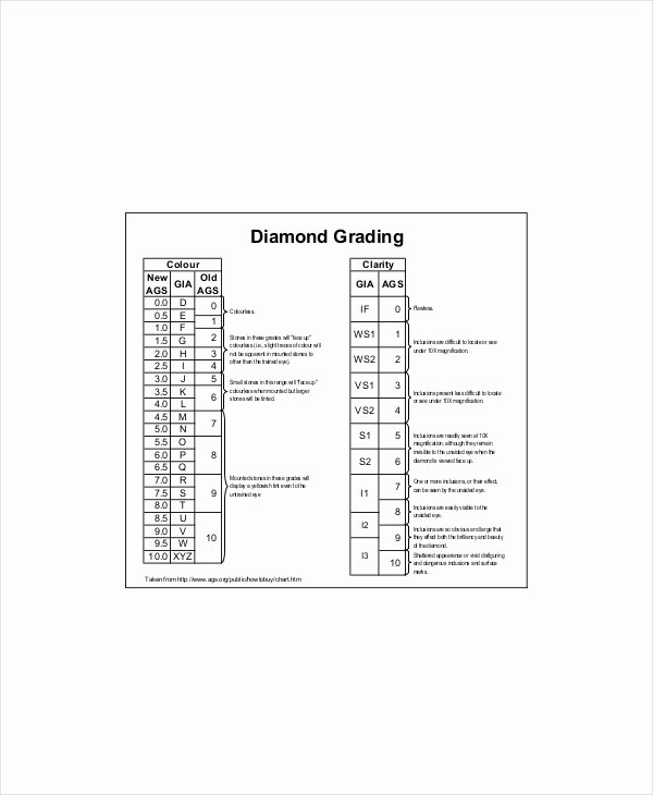 Diamond Rating Chart Awesome Diamond Grades Clarity Chart Template 5 Free Pdf