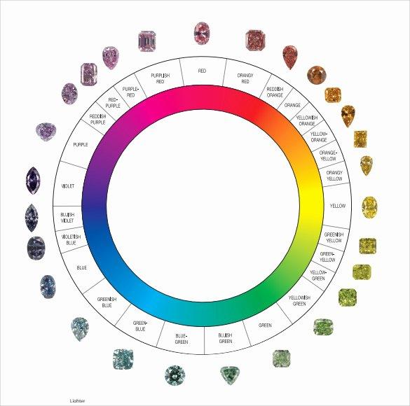 Diamond Rating Chart Unique Sample Diamond Grading Chart Template 6 Free Documents