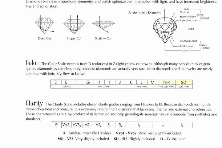 diamond grading system