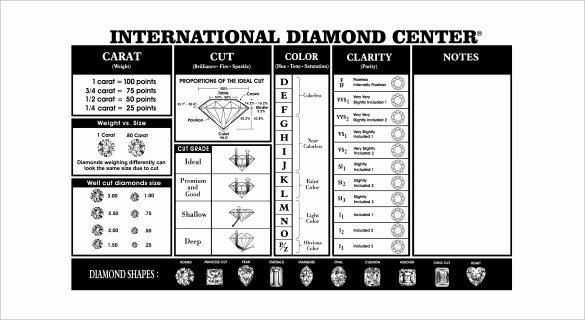 Diamonds Rating Chart Inspirational Diamond Clarity Chart – 8 Free Word Pdf Documents