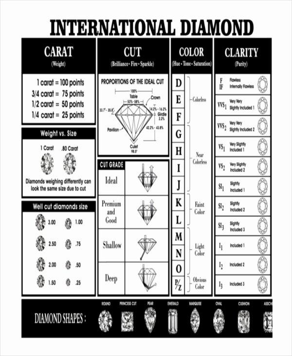 Diamonds Rating Chart Luxury Diamond Quality Chart Template 4 Free Word Documents