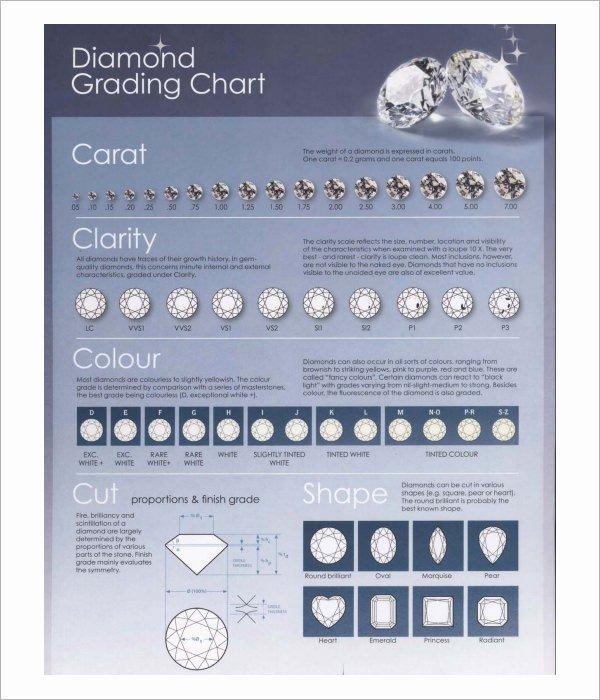 Diamonds Rating Chart Unique Free 6 Diamond Chart Templates In Pdf
