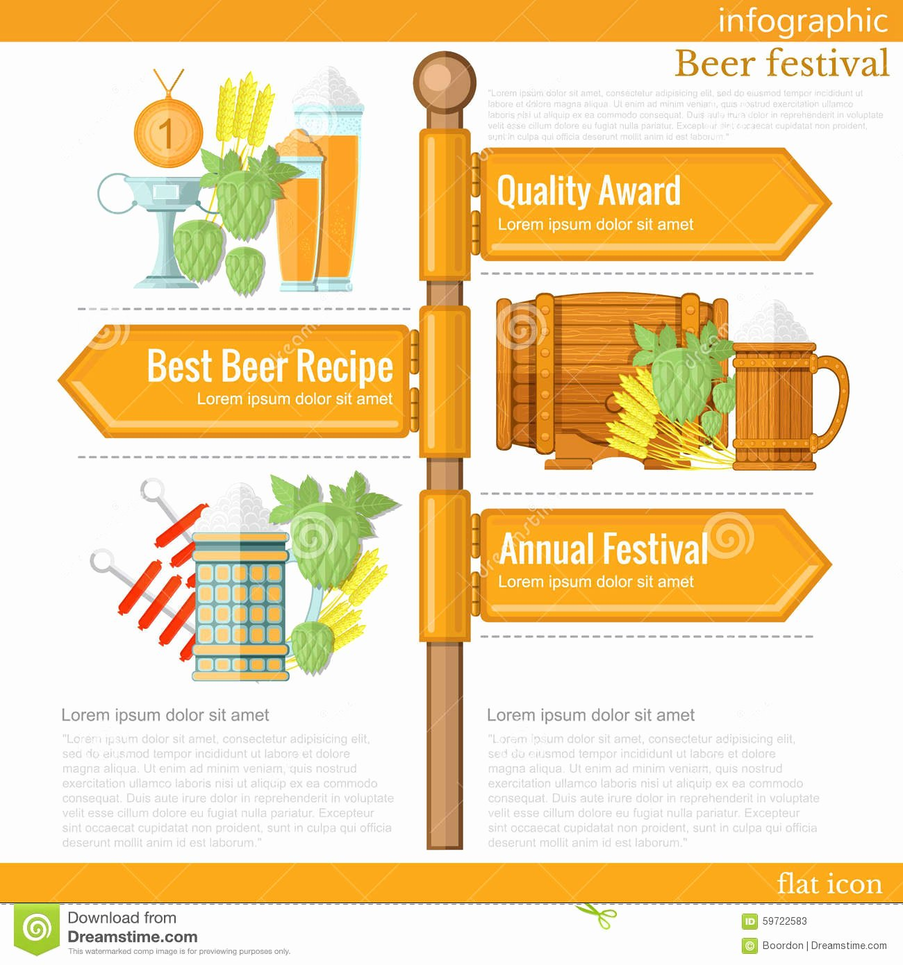 Different Kinds Of Awards Inspirational Road Sign Infographic with Different Types Beer