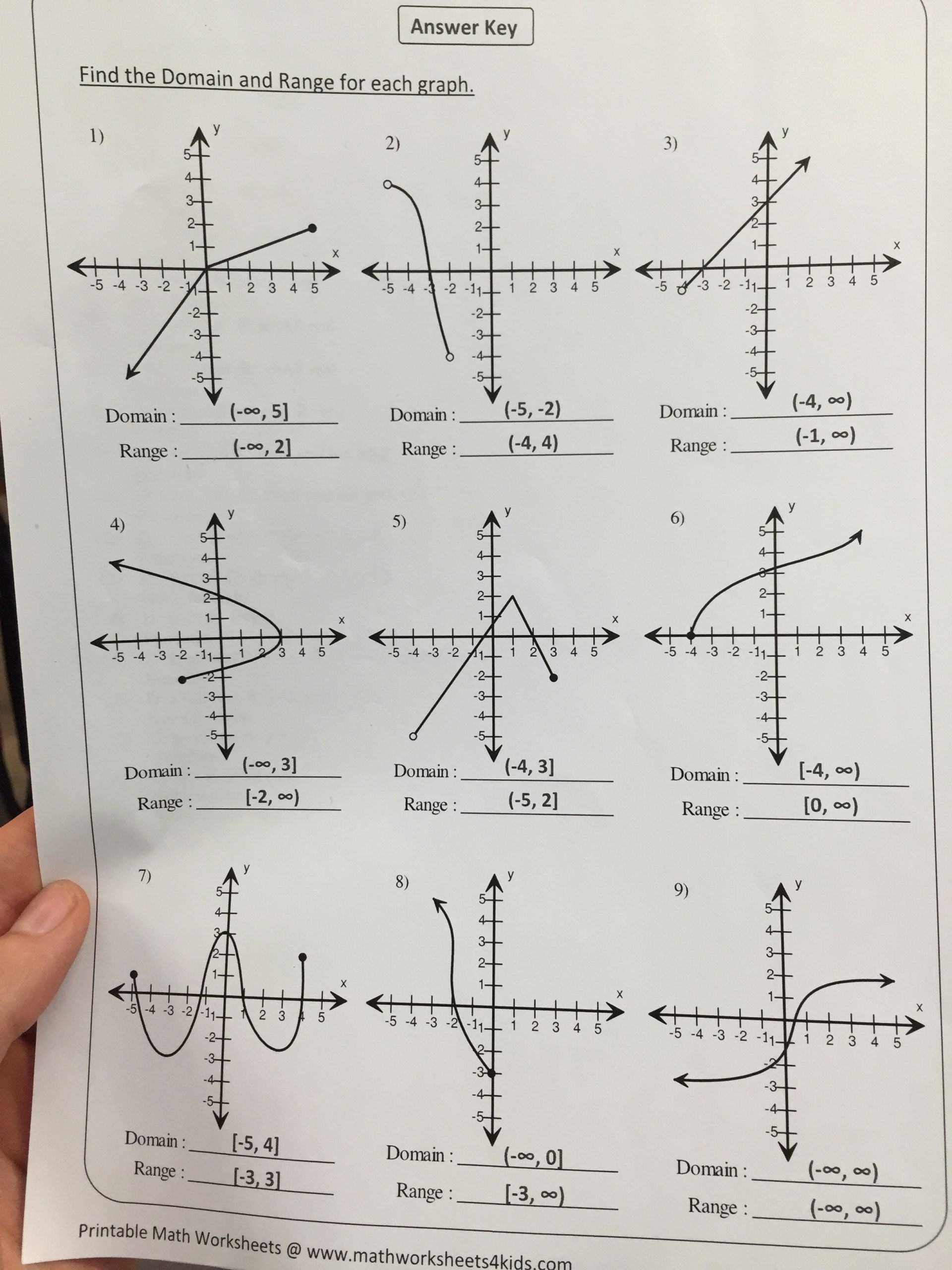 Domain and Range From Graphs Worksheet Awesome Printables Domain and Range Worksheets with Answers
