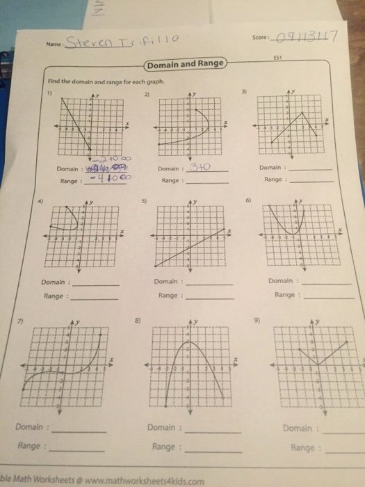 Domain and Range From Graphs Worksheet Awesome solved Find the Domain and Range for Each Graph Domain