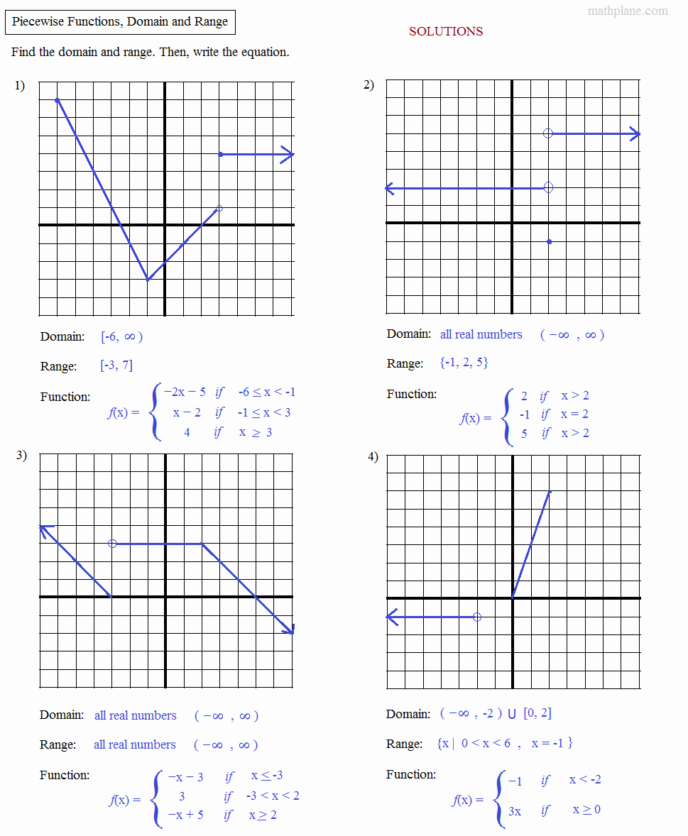 Domain and Range From Graphs Worksheet Best Of Math Plane Algebra Review 2