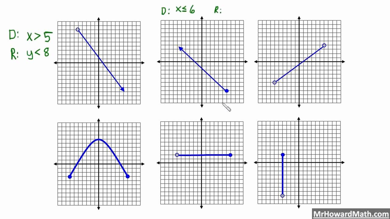 Domain and Range From Graphs Worksheet Elegant Domain and Range Of Relations From A Graph