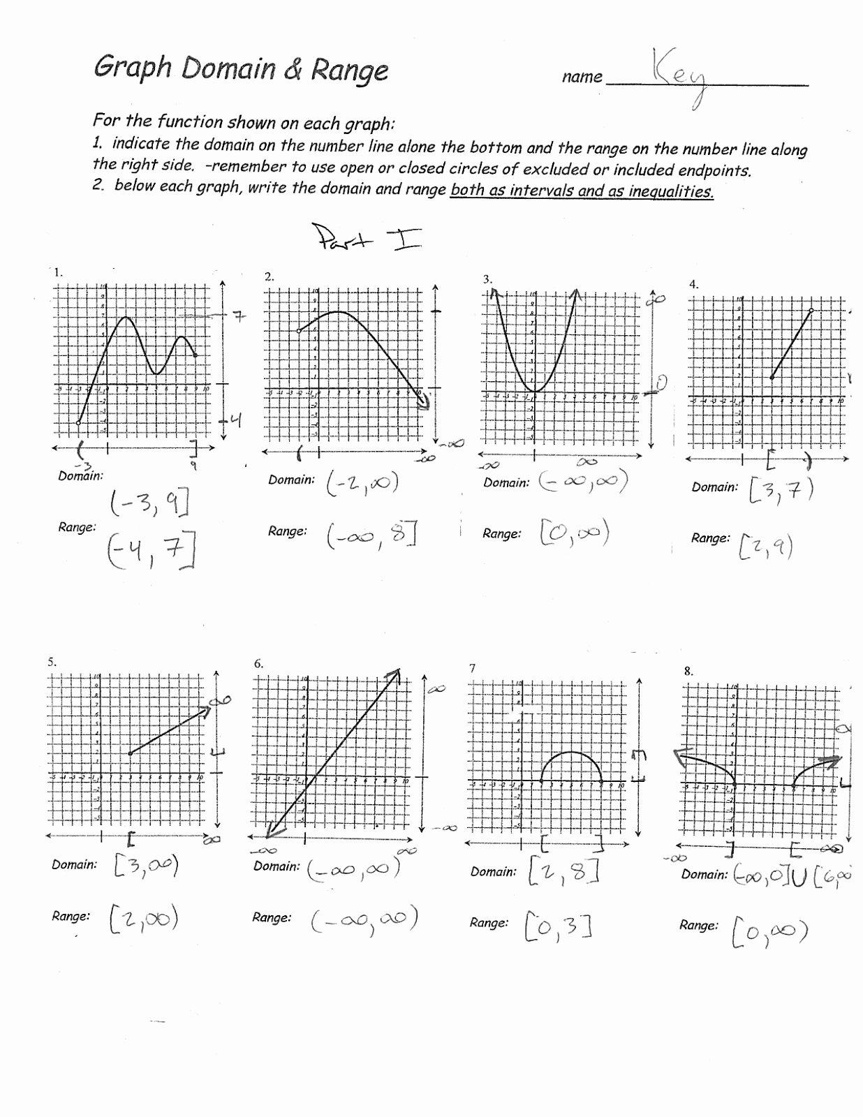Domain and Range Graph Worksheet with Answers Luxury Mr Suominen S Math Homepage College Mathematics 11 29 12