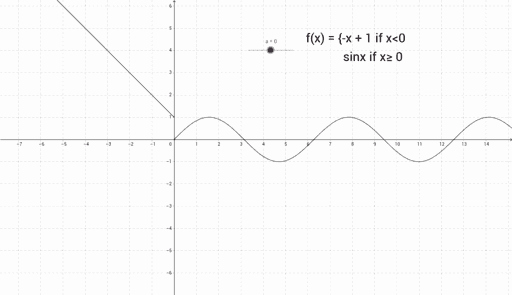 Domain and Range Graph Worksheet with Answers New Domain and Range Of Piecewise Function – Geogebra