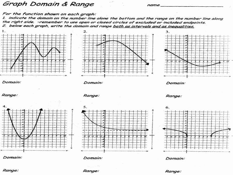 Domain and Range Graph Worksheets Unique Domain and Range Worksheet