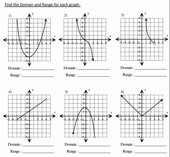Domain and Range Of A Graph Worksheet Best Of Honors Precalc
