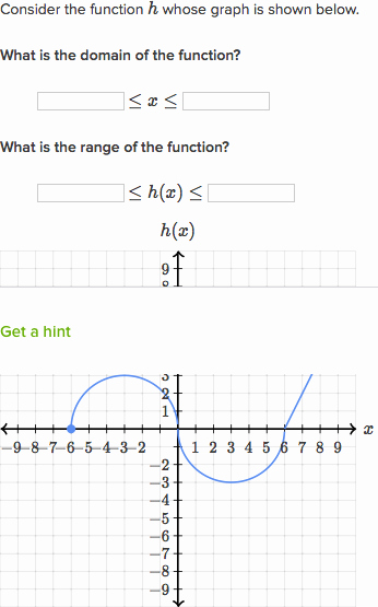 domain and range from a graph worksheet