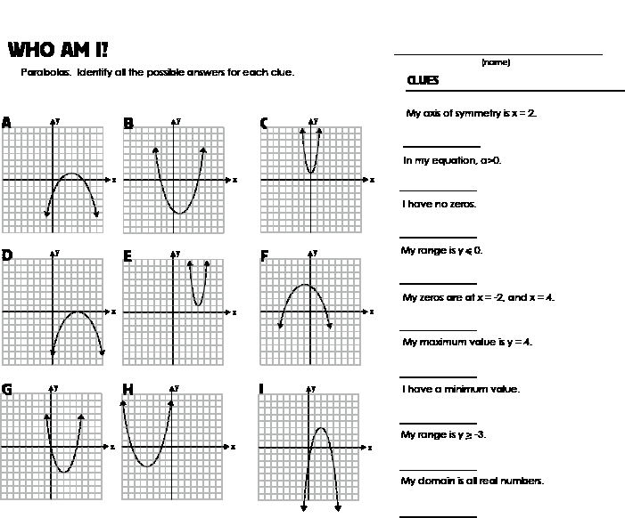 Domain and Range Of Graphs Worksheet Answers Best Of Graphic organizer