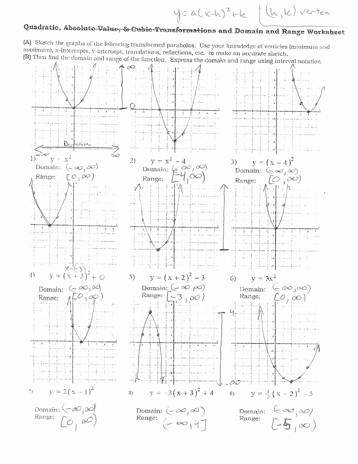Domain and Range Of Graphs Worksheet Answers Elegant Mr Suominen S Math Homepage November 2012