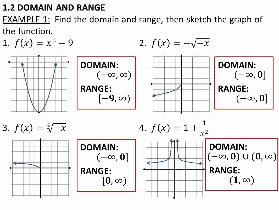 Domain and Range Of Graphs Worksheet Answers New Graphing Calculator Line Domain and Range Math software