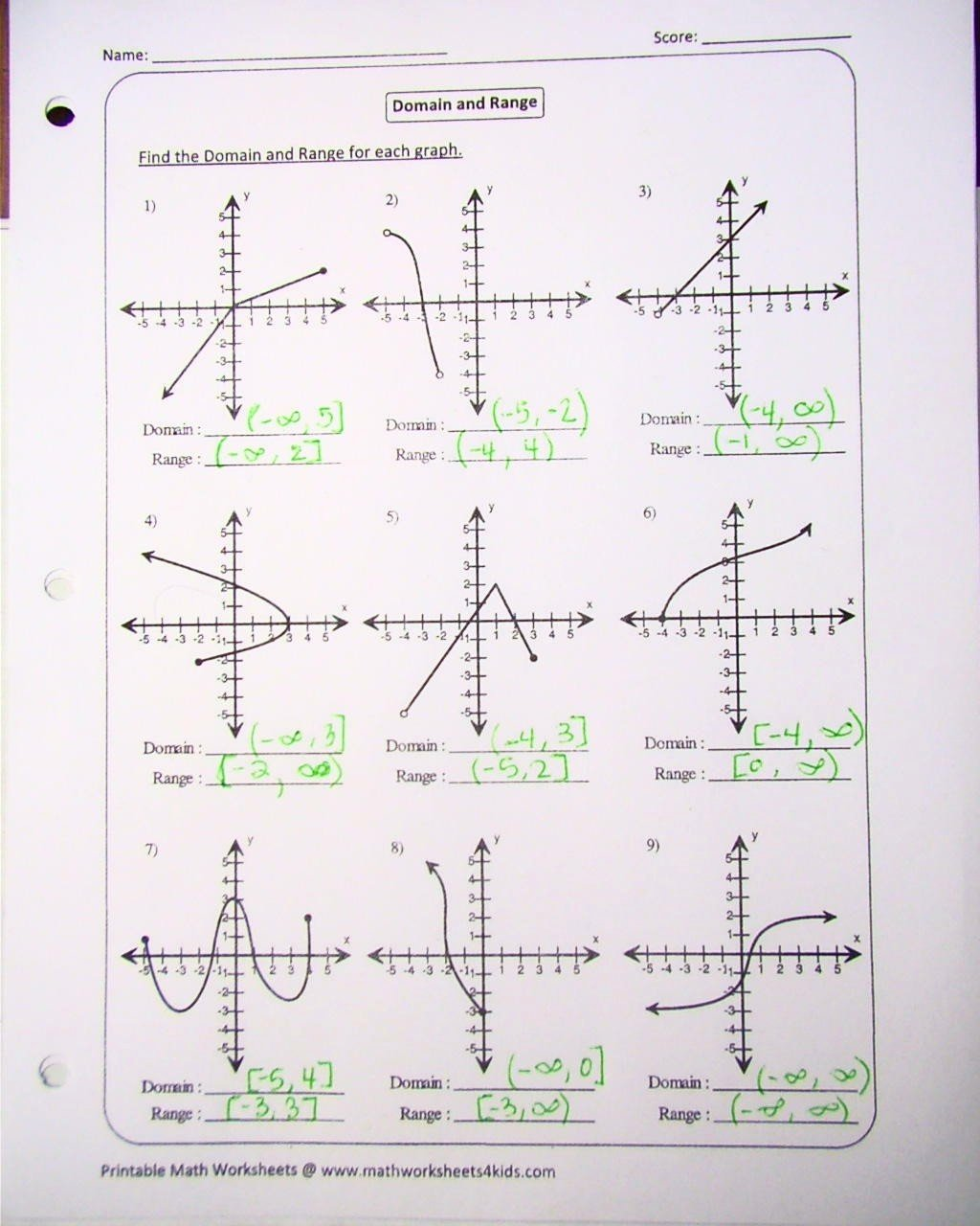 Domain and Range Of Graphs Worksheet Answers New Honors Precalc