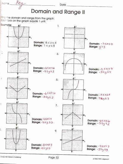 Domain and Range Of Graphs Worksheet Fresh Domain and Range Worksheet