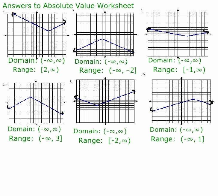 Domain and Range Of Graphs Worksheet Luxury Domain and Range Worksheet