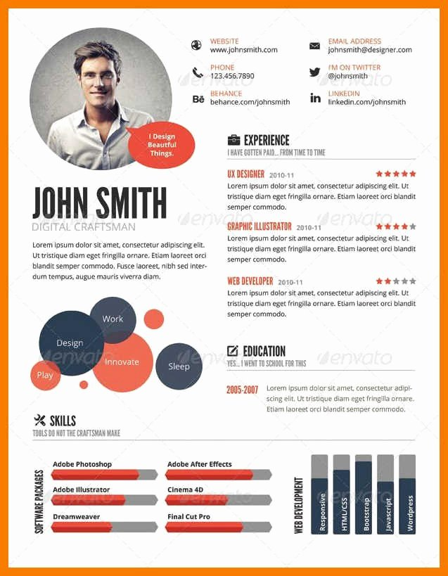 Elon Musk One Page Resume Best Of 15 Elon Musk E Page Resume Notice