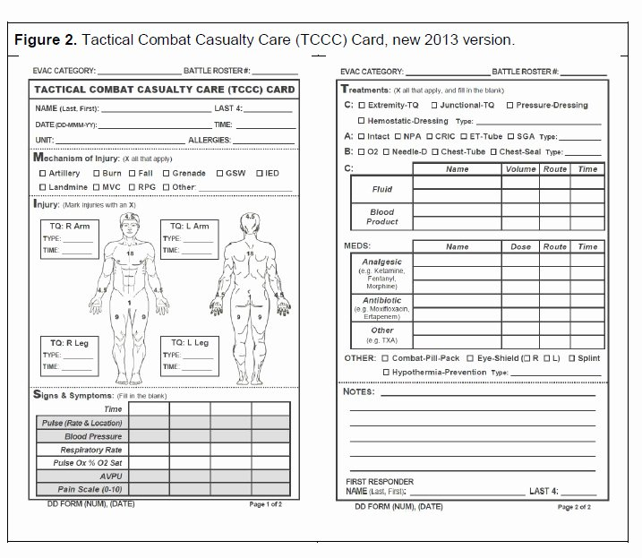 Ems Patient Care Report forms Beautiful Ambulance Requirements Hack Open forum Openhealthhub