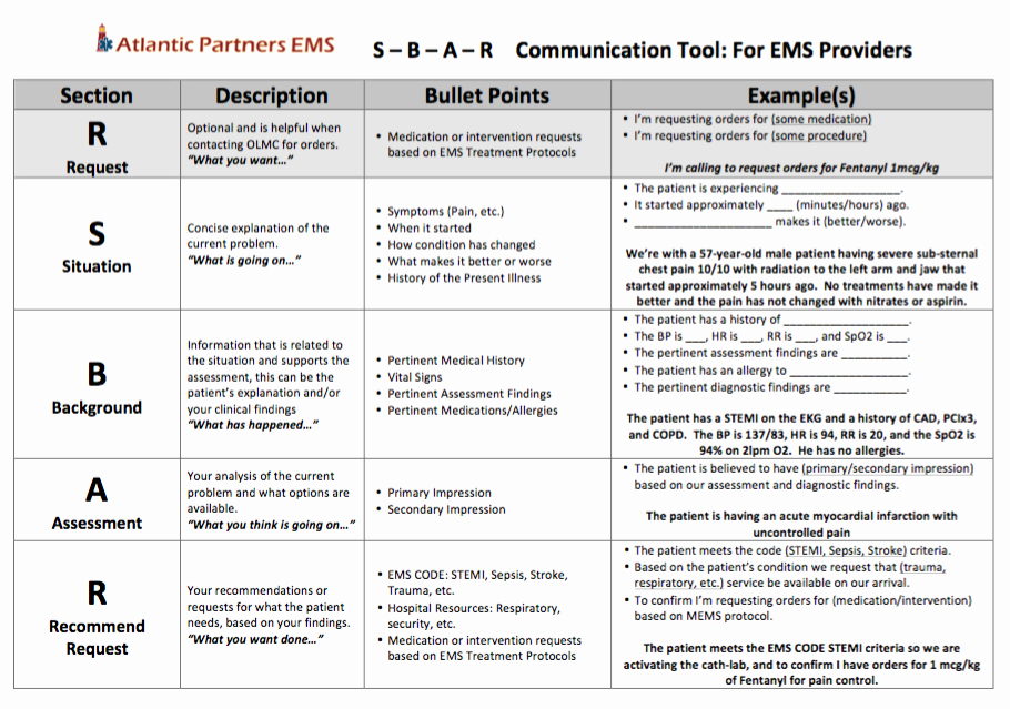 Ems Patient Care Report Template Best Of Quality Improvement