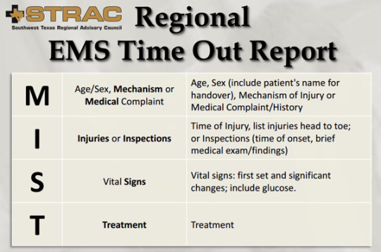 Ems Patient Care Report Template Fresh Leg Trauma