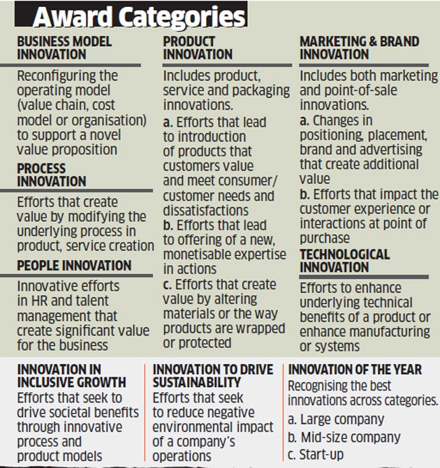End Of Season Award Ideas New Introducing the Economic Times Innovation Awards the