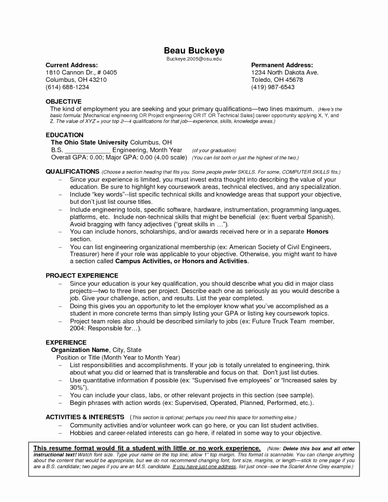 Entry Level It Resume with No Experience Fresh the Worst Entry Level Resume Samples 2017 Ever