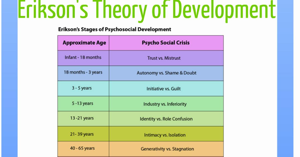 Erikson Stages Of Development Chart Pdf Elegant Developmental Standards Project Erikson S theory Of