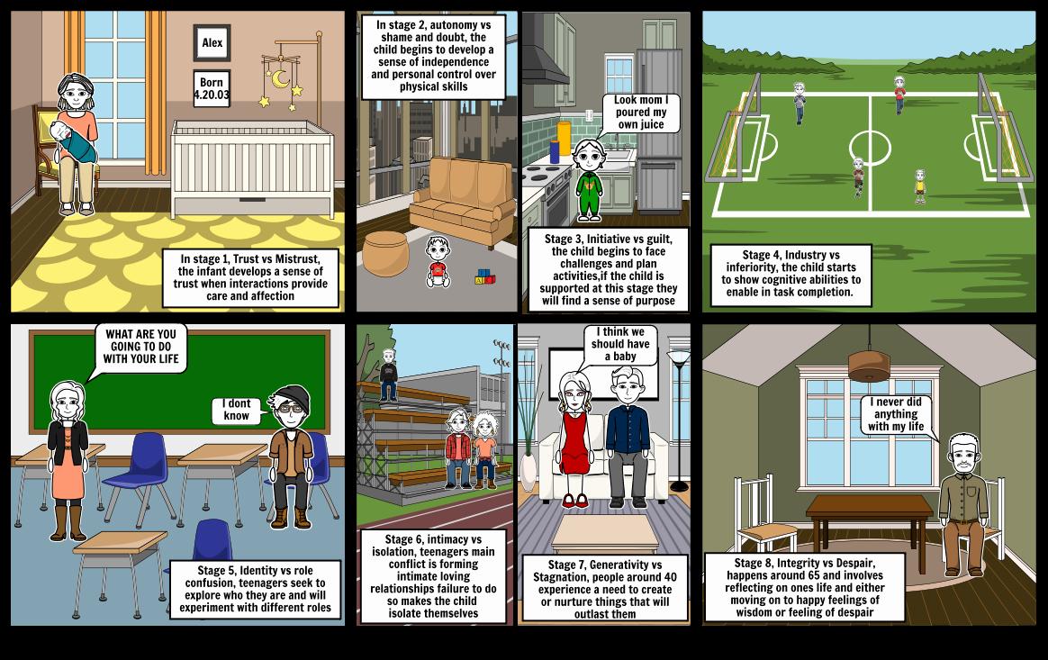 Erikson Stages Of Development Chart Pdf Fresh Eriksons theory Of Development Ic Storyboard
