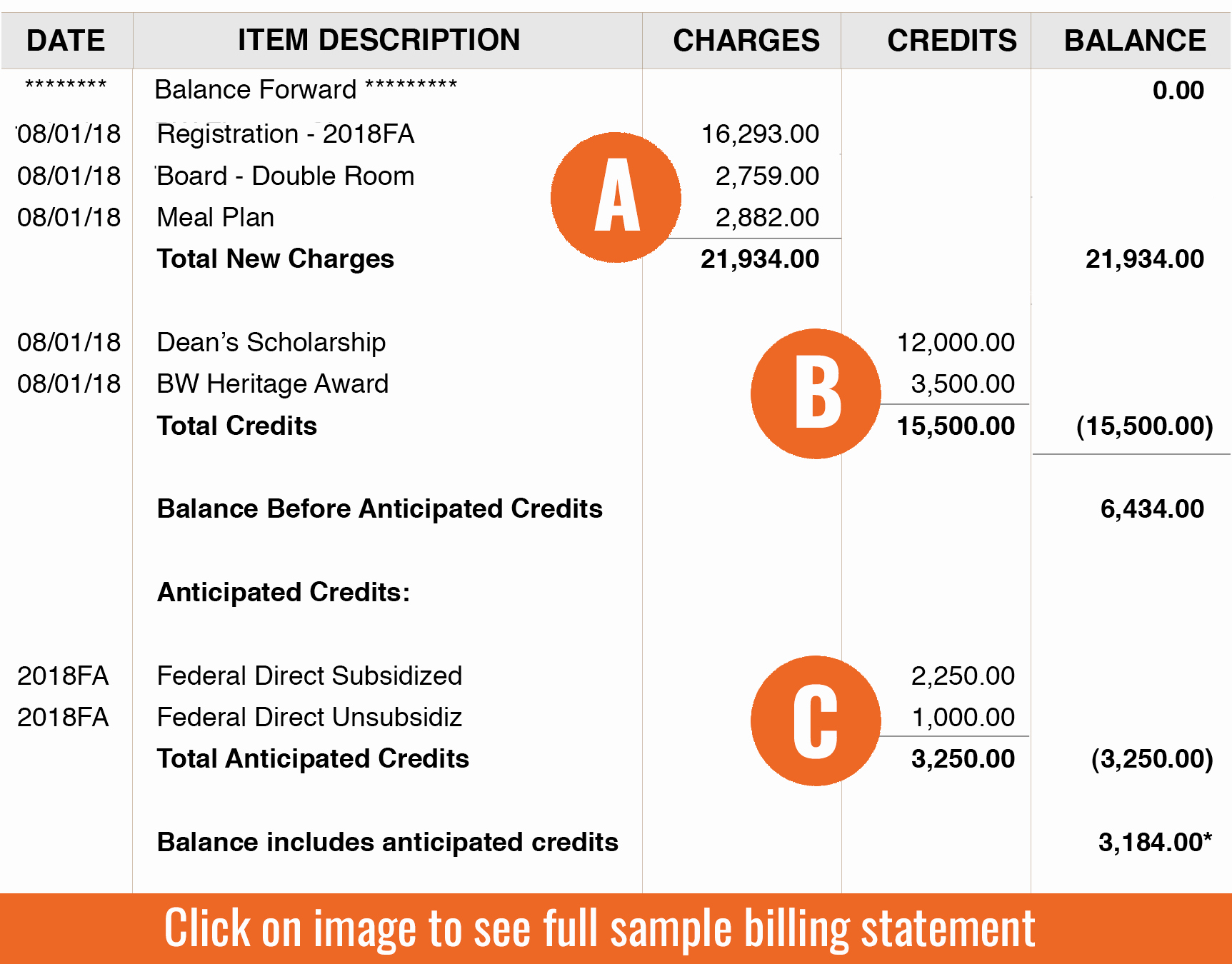 Examples Of Bills Written by Students Awesome About Your Billing Statement