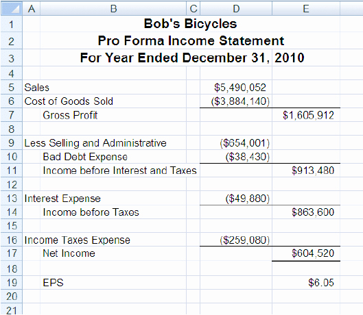 Examples Of Pro forma Financial Statements Beautiful Pro forma In E Statement