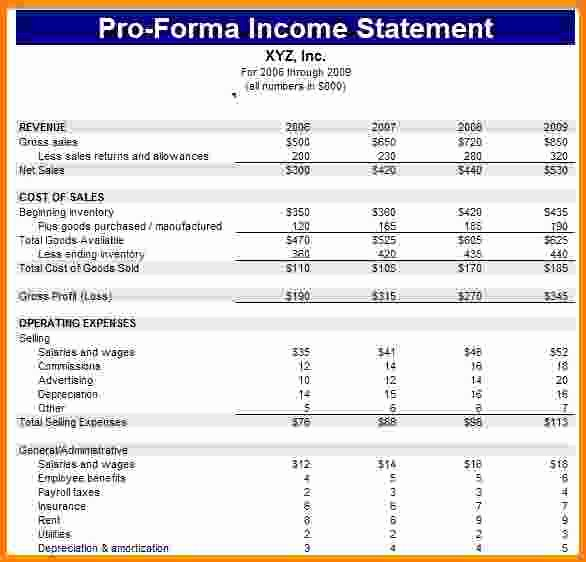 Examples Of Pro forma Financial Statements Fresh 10 Pro forma Example