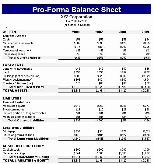 Examples Of Pro forma Financial Statements Lovely Proforma Financial Statements