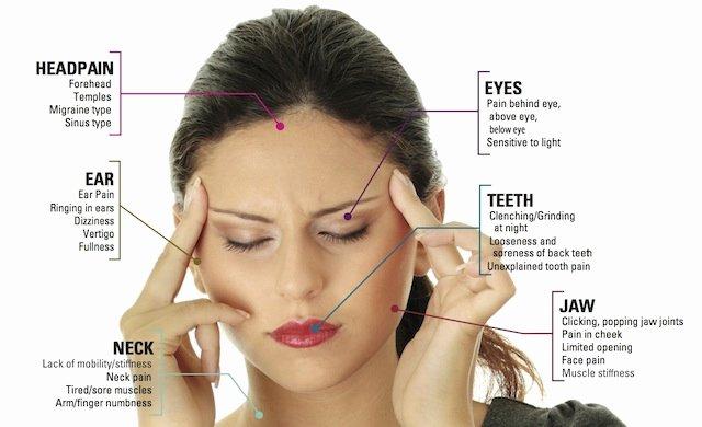 Facial Piercing Pain Chart Best Of Tmj Treatment Snoring Disorder Tmd Treatment Kochi Kolkata