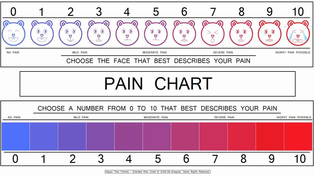 Facial Piercing Pain Chart Lovely Ow My Hair Hurts – My Bipolar Life