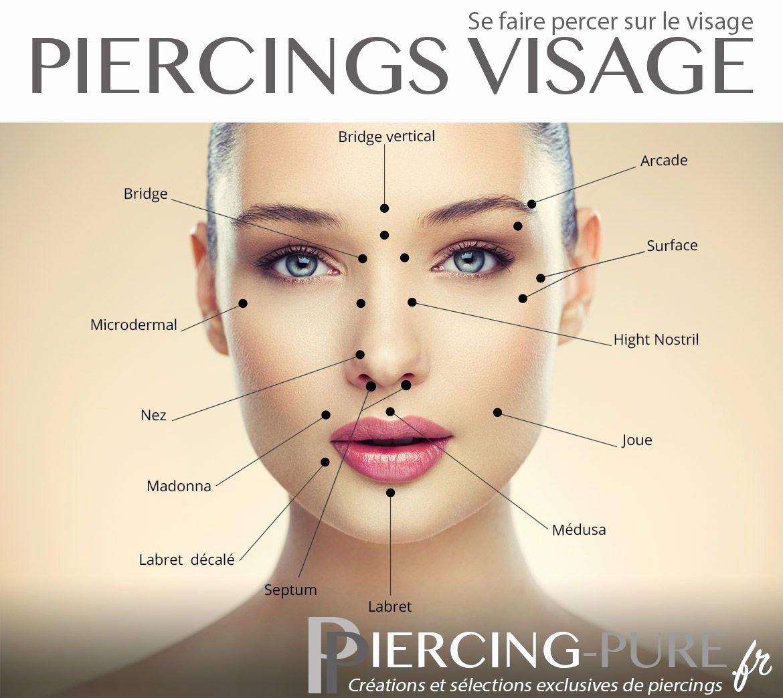 Facial Piercing Pain Chart Luxury 13 Endroits De Piercings Sur Le Visage S Piercing