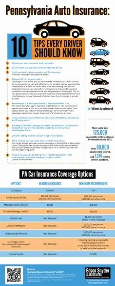 Fake Auto Insurance Template Fresh Fake Car Insurance Card Template A Minimal Needs Of
