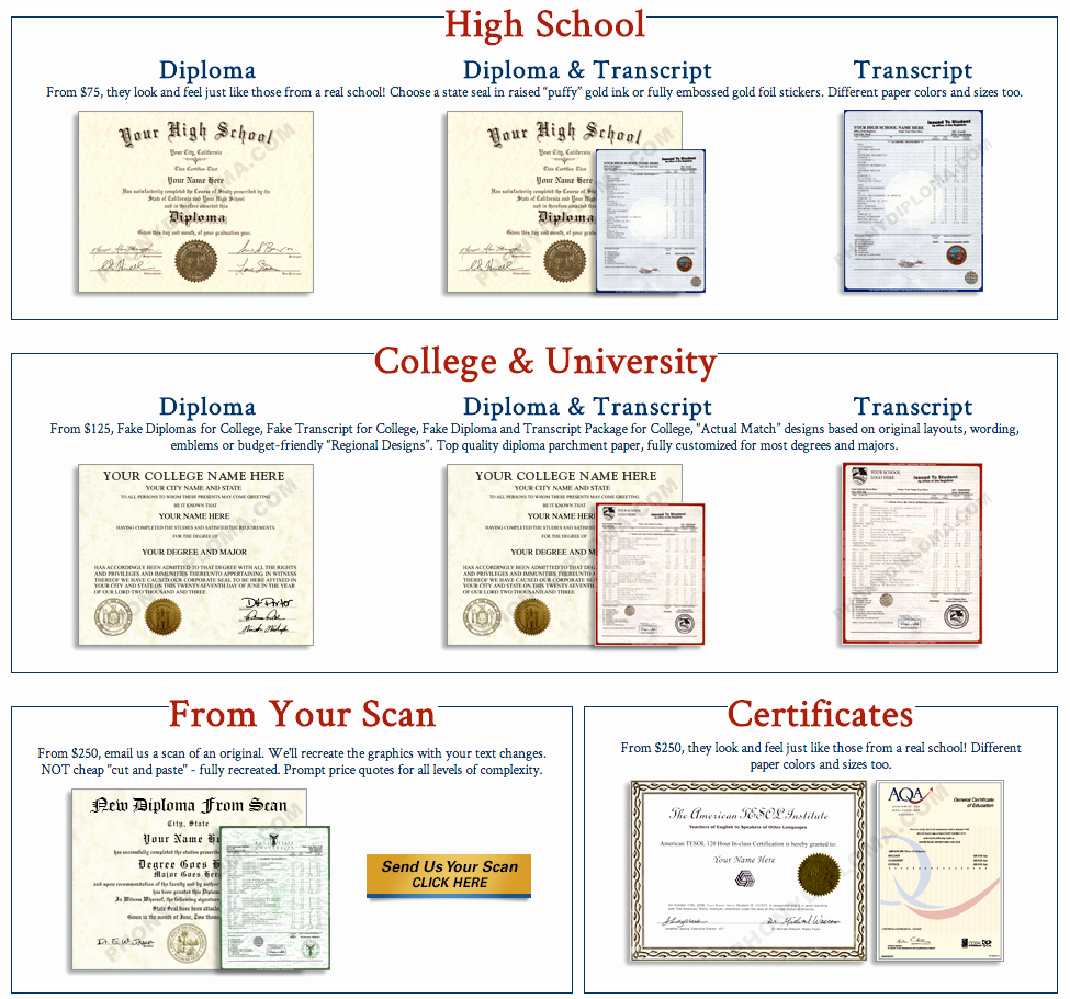 Fake Graduation Photo Maker Unique the Business Of Fake Diplomas