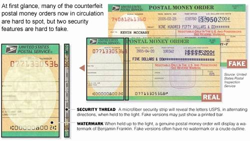 Fake Money Gram Numbers Beautiful Counterfeit Money orders the Ultimate Guide