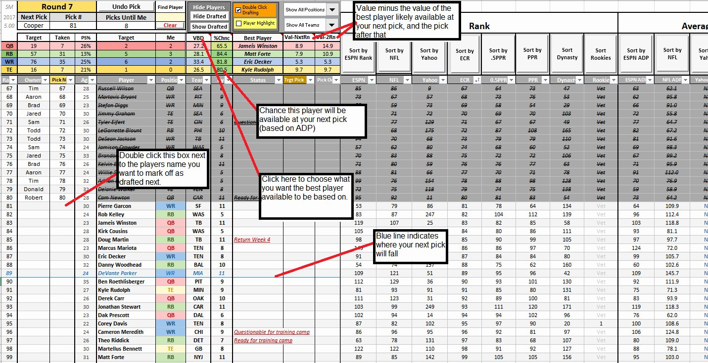 Fantasy Football Draft Template Awesome Calcutta Auction Spreadsheet Printable Spreadshee Golf