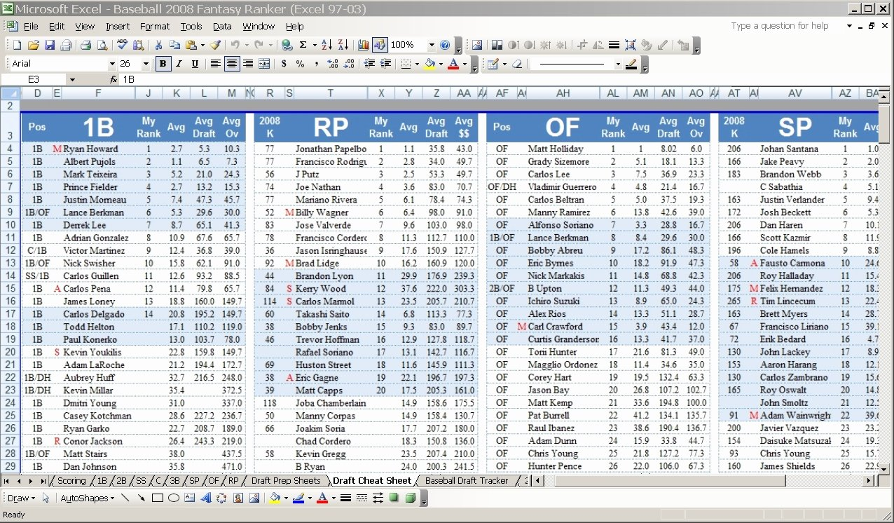 Fantasy Football Draft Template Fresh Fantasy Football Draft Spreadsheet Template