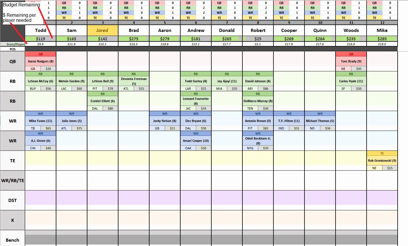 Fantasy Football Spreadsheet Template Beautiful Csg Fantasy Football Spreadsheet V5 02 Fantasyfootball